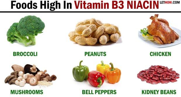Beneficios para la salud de la vitamina B3 niacina