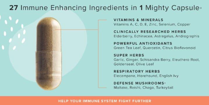 El suplemento inmunológico 5 veces más potente que la vitamina C sola