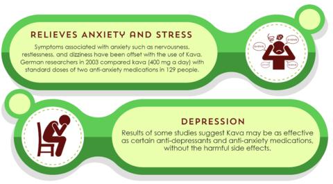 Beneficios para la salud de la kava